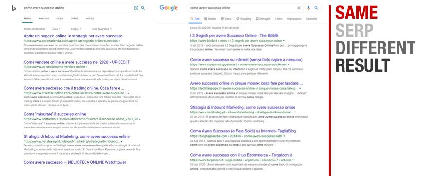 serp uguali risultati differenti bing google