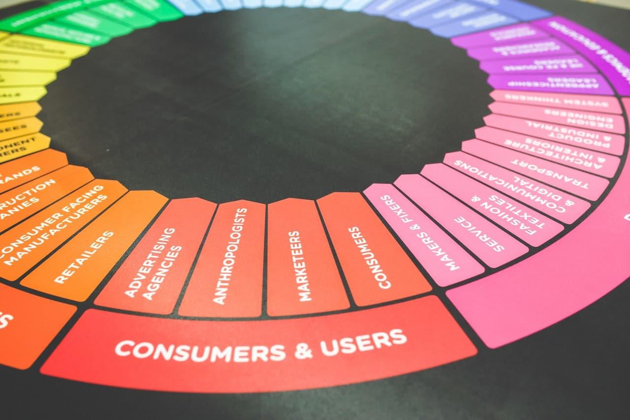 Strumenti di Web Marketing