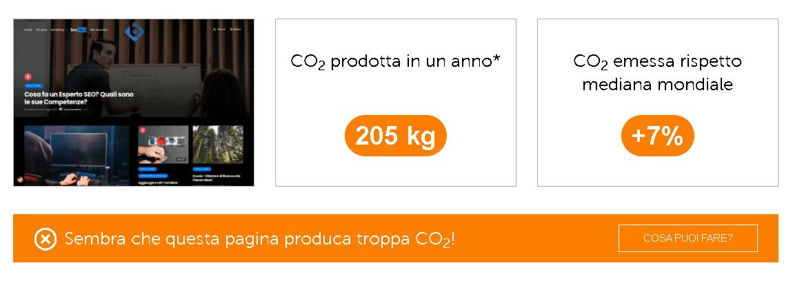 ridurre emissioni di co2 sito web